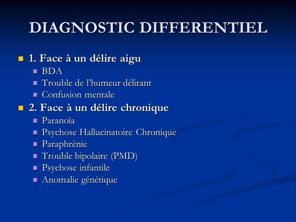 DIAGNOSTIC DIFFERENTIEL 1.Face à un délire aigu 1.