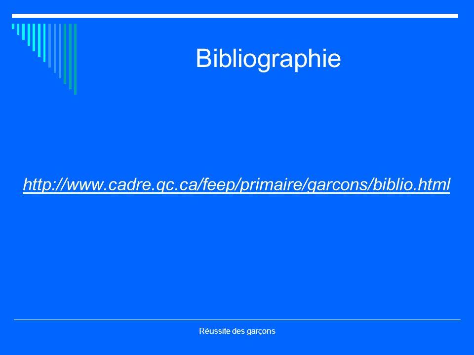 Réussite des garçons Bibliographie http://www.cadre.qc.ca/feep/primaire/garcons/biblio.html
