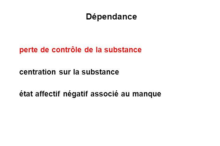 Dépendance perte de contrôle de la substance centration sur la substance état affectif négatif associé au manque