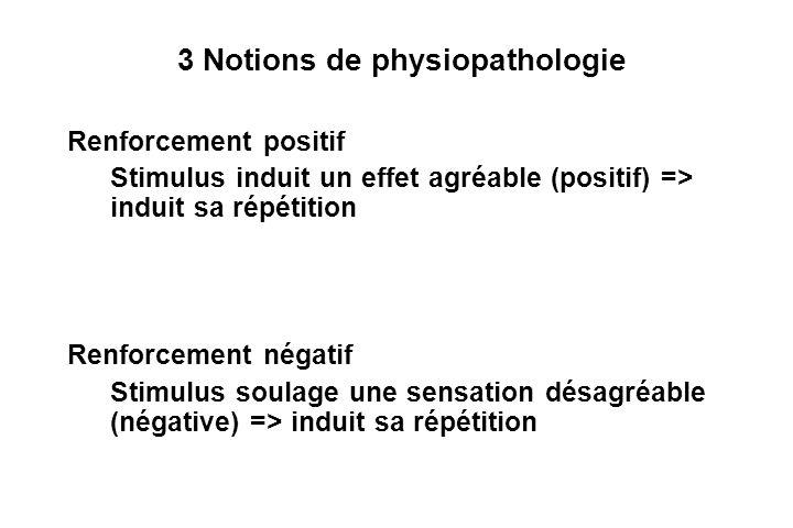 3 Notions de physiopathologie Renforcement positif Stimulus induit un effet agréable (positif) => induit sa répétition Renforcement négatif Stimulus soulage une sensation désagréable (négative) => induit sa répétition
