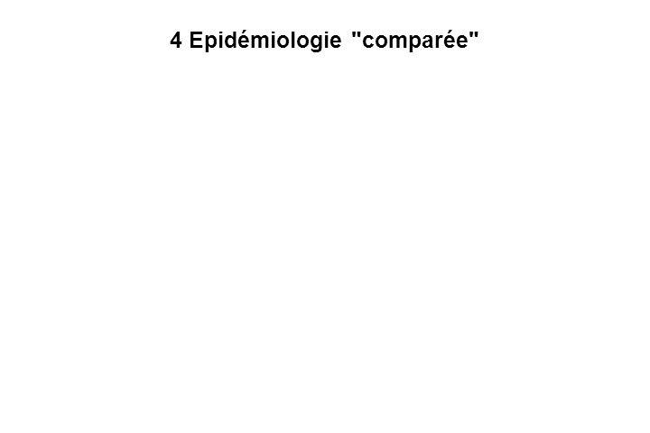 4 Epidémiologie comparée