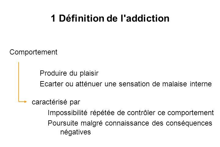 1 Définition de l addiction Comportement Produire du plaisir Ecarter ou atténuer une sensation de malaise interne caractérisé par Impossibilité répétée de contrôler ce comportement Poursuite malgré connaissance des conséquences négatives