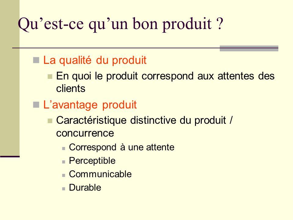 Produit Attributs intrinsèques Caractéristiques Performance design Attributs extrinsèques Marque Prix Attributs intrinsèques/extrinsèques