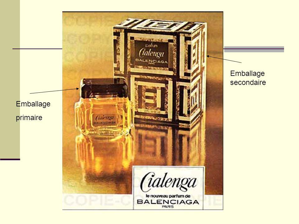 Le packaging Emballage primaire : Contenant de chaque unité de produit Emballage secondaire : unitaire/de regroupement Regroupe plusieurs unités de produit pour faire une unité de vente Emballage tertiaire : Celui qui permet la manutention et le transport du produit