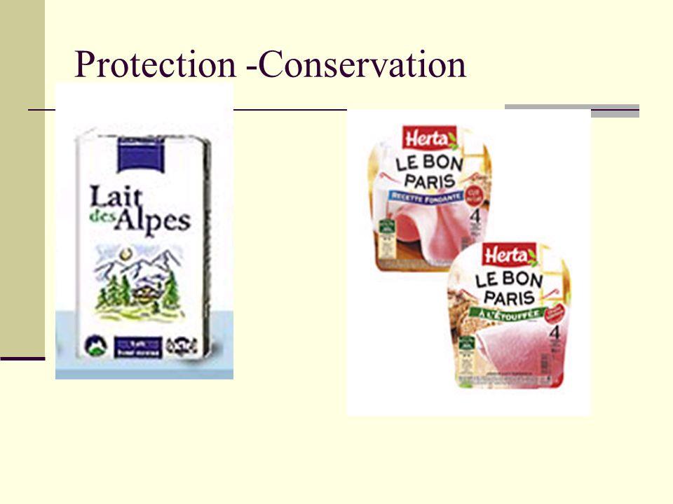 Les fonctions du packaging Fonctions techniques Protection, conservation du produit Commodité dutilisation Transport, stockage, rangement, utilisation