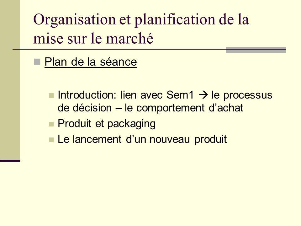 ORGANISATION ET PLANIFICATION DE LA MISE SUR LE MARCHE TD 1: PRODUIT ET LANCEMENT DE NOUVEAU PRODUIT Département Marketing 20072008