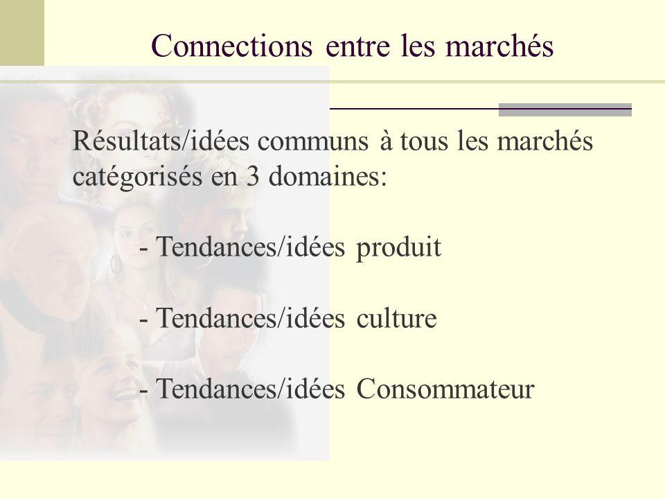 Etapes dun lancement de produit Après lanalyse stratégique du marché et le diagnostic (Swot, Etudes Conso..) Recherche didées Filtrage Développement e