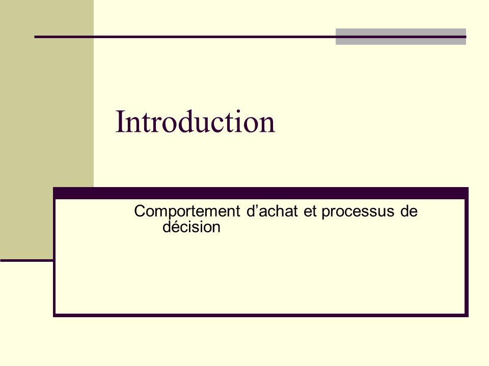 Organisation et planification de la mise sur le marché Plan de la séance Introduction: lien avec Sem1 le processus de décision – le comportement dacha