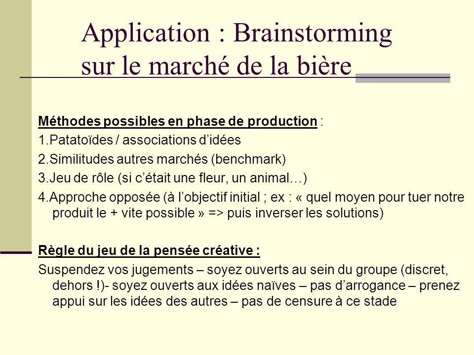 le Brainstorming en pratique Phases : A) Phase de mise en jambe (jeu) B) Définition des objectifs C) Phase de production (pas de bridage) D) Phase de