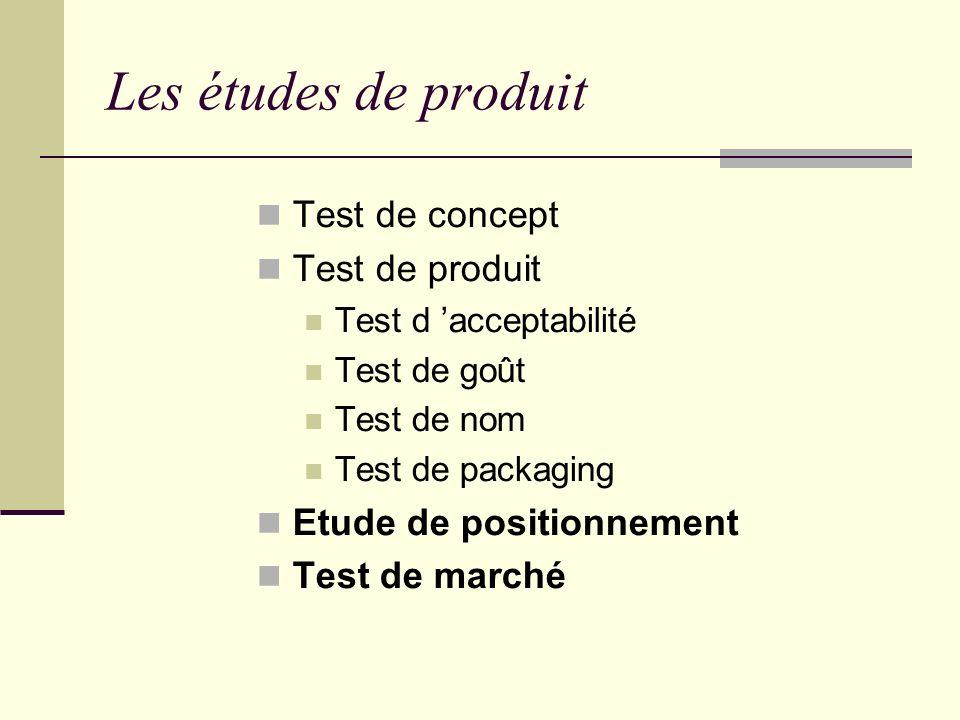Exemple de planche utilisable en test de concept Produit vendu à lunité en GMS et en épicerie à 1,30 euro lunité