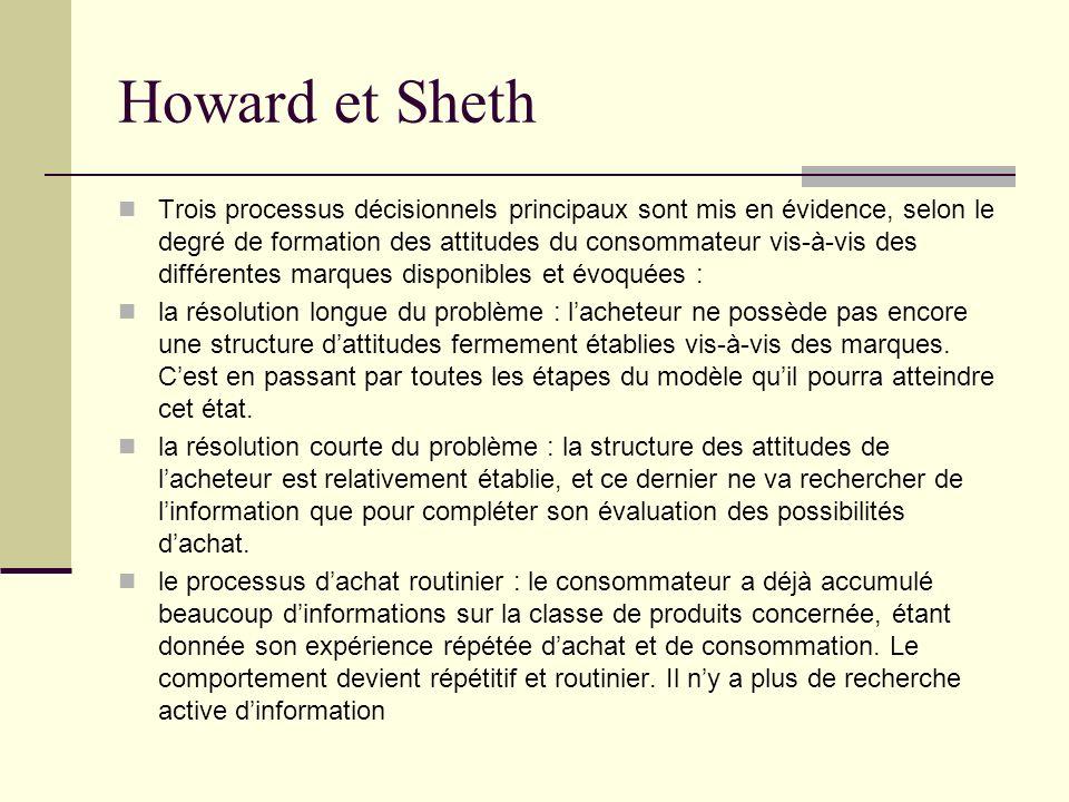 Les étapes de la décision Conditions dATTITUDE (je suis, jaime) Conditions de COMPORTEMENT (agir) Comportement de Consommation & Utilisation Comportem