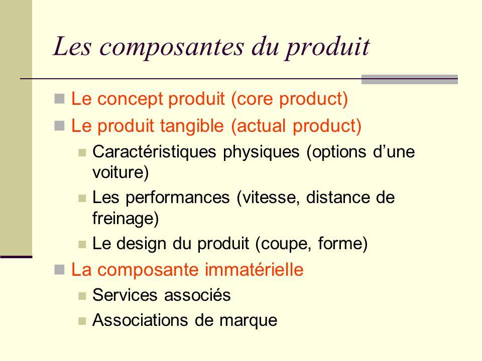 Produit et packaging Les composantes du produit Quest-ce quun bon produit.