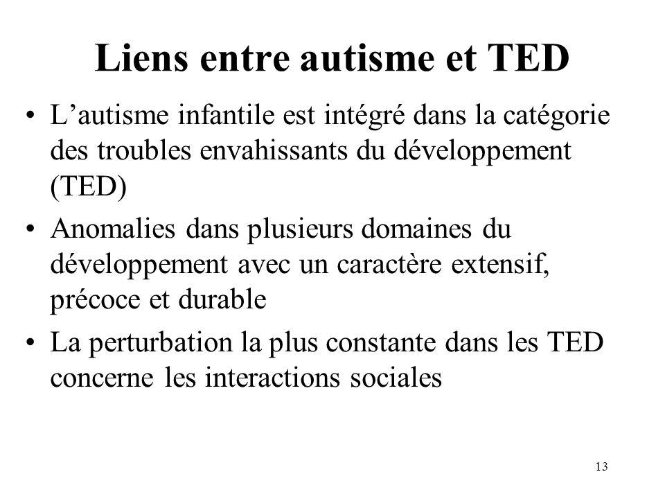 Liens entre autisme et TED Lautisme infantile est intégré dans la catégorie des troubles envahissants du développement (TED) Anomalies dans plusieurs