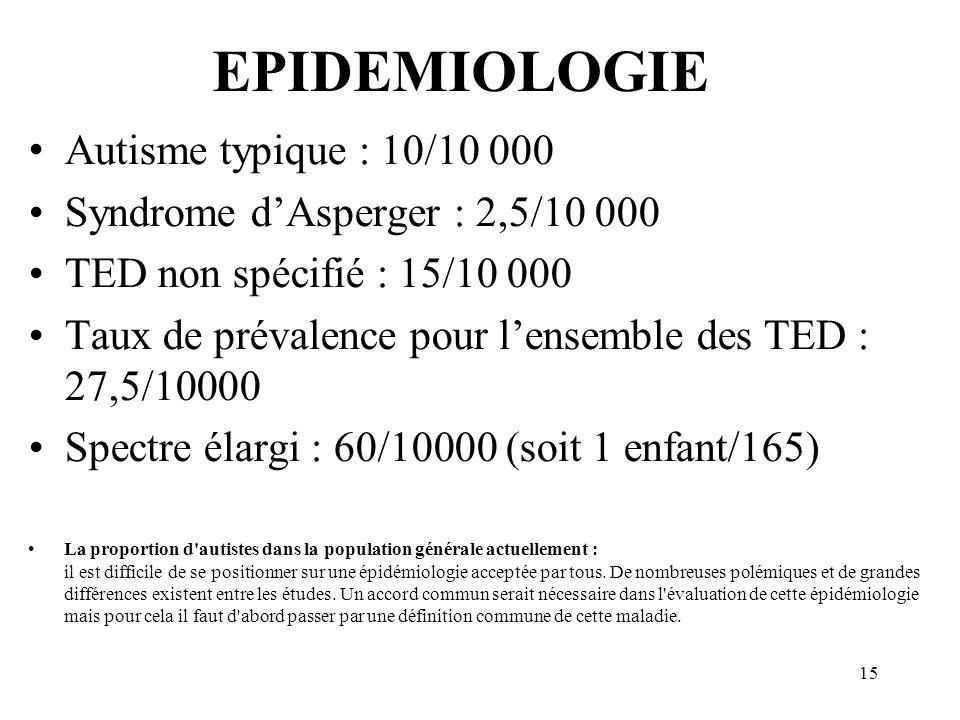 EPIDEMIOLOGIE Autisme typique : 10/10 000 Syndrome dAsperger : 2,5/10 000 TED non spécifié : 15/10 000 Taux de prévalence pour lensemble des TED : 27,