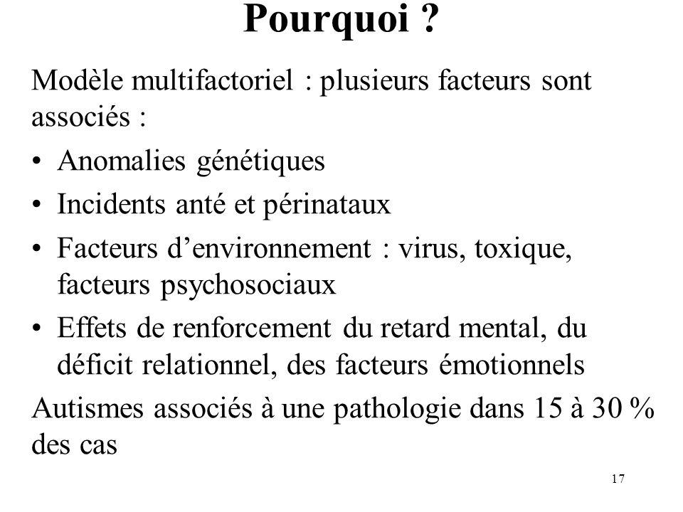Pourquoi ? Modèle multifactoriel : plusieurs facteurs sont associés : Anomalies génétiques Incidents anté et périnataux Facteurs denvironnement : viru