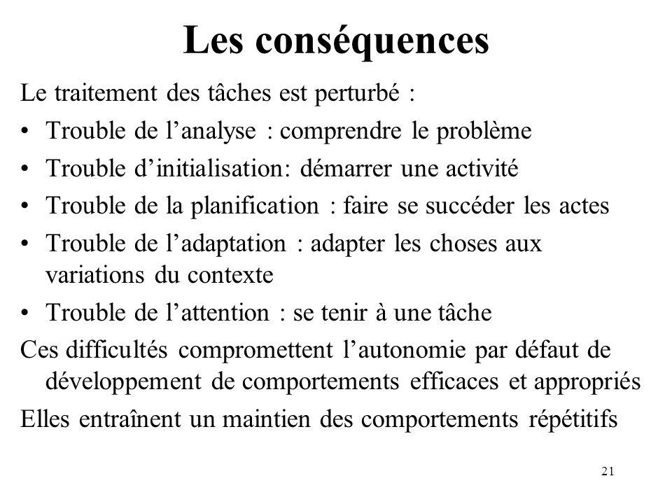 Les conséquences Le traitement des tâches est perturbé : Trouble de lanalyse : comprendre le problème Trouble dinitialisation: démarrer une activité T
