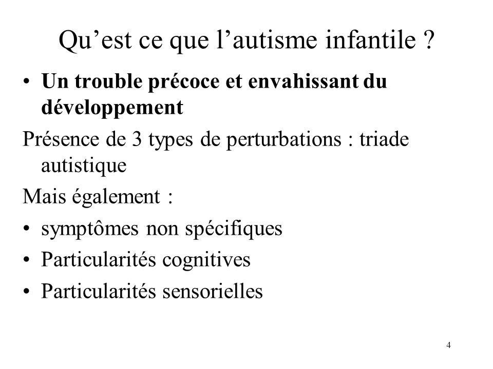 Quest ce que lautisme infantile ? Un trouble précoce et envahissant du développement Présence de 3 types de perturbations : triade autistique Mais éga