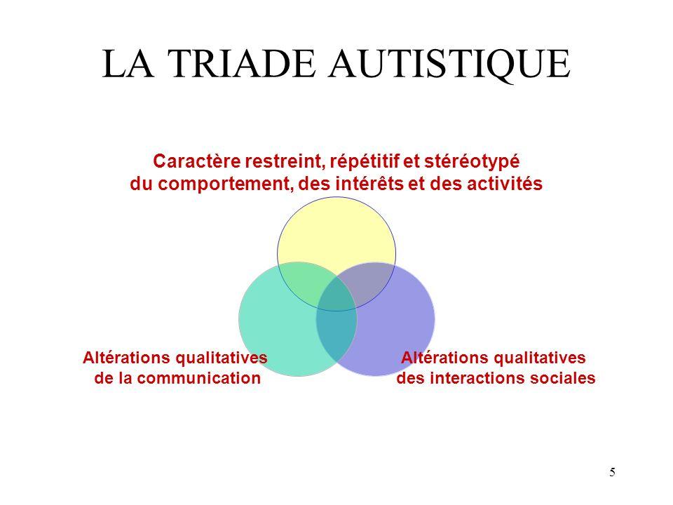 LA TRIADE AUTISTIQUE Caractère restreint, répétitif et stéréotypé du comportement, des intérêts et des activités Altérations qualitatives des interact