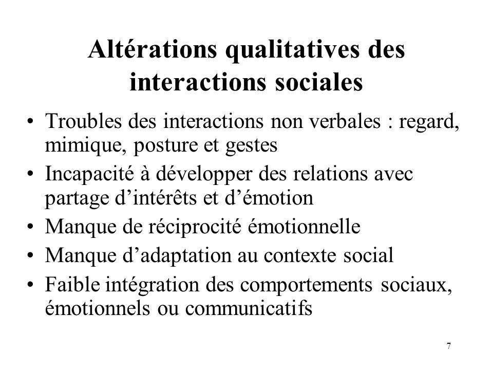 Altérations qualitatives des interactions sociales Troubles des interactions non verbales : regard, mimique, posture et gestes Incapacité à développer