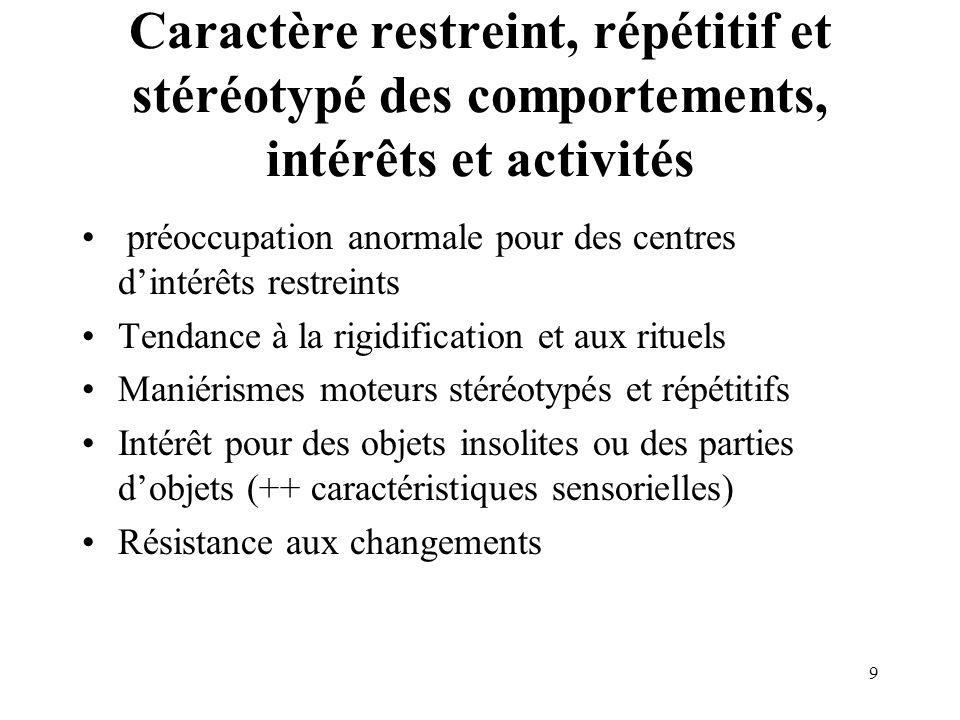 Caractère restreint, répétitif et stéréotypé des comportements, intérêts et activités préoccupation anormale pour des centres dintérêts restreints Ten