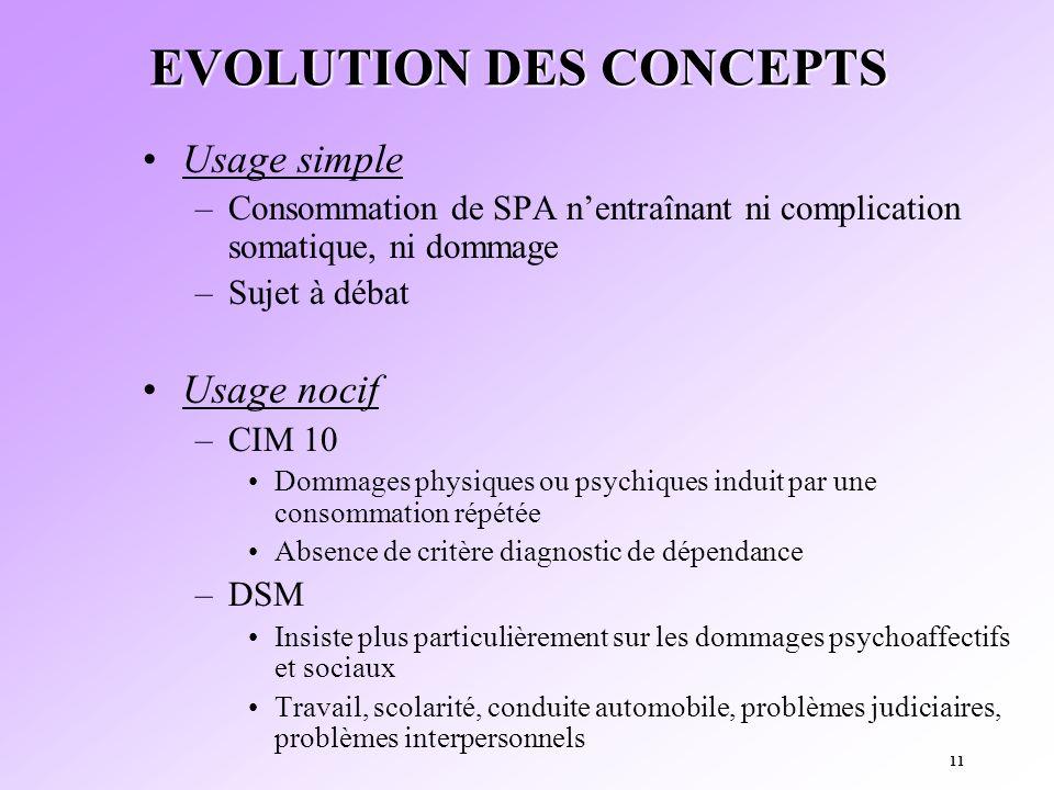 11 EVOLUTION DES CONCEPTS Usage simple –Consommation de SPA nentraînant ni complication somatique, ni dommage –Sujet à débat Usage nocif –CIM 10 Domma