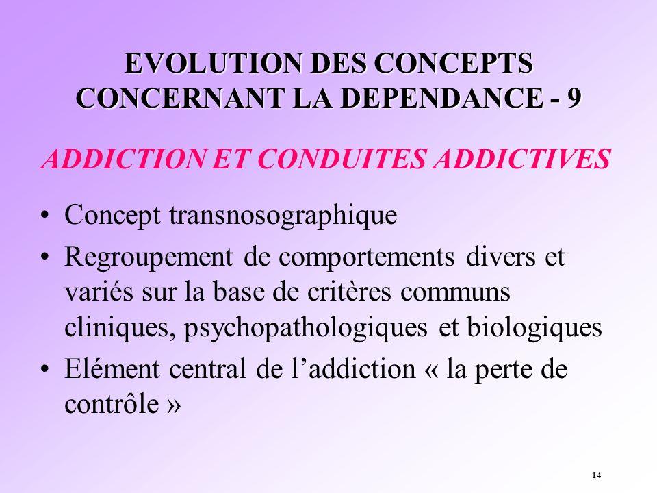 14 EVOLUTION DES CONCEPTS CONCERNANT LA DEPENDANCE - 9 ADDICTION ET CONDUITES ADDICTIVES Concept transnosographique Regroupement de comportements dive