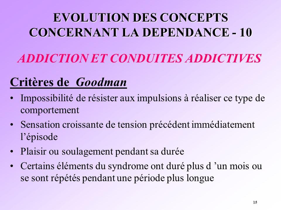 15 EVOLUTION DES CONCEPTS CONCERNANT LA DEPENDANCE - 10 ADDICTION ET CONDUITES ADDICTIVES Critères de Goodman Impossibilité de résister aux impulsions