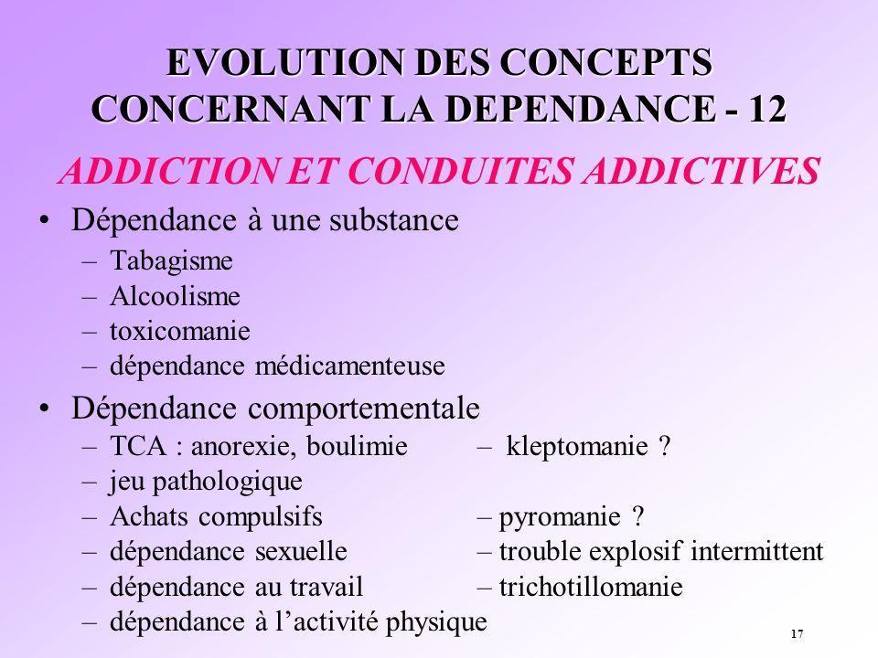 17 EVOLUTION DES CONCEPTS CONCERNANT LA DEPENDANCE - 12 ADDICTION ET CONDUITES ADDICTIVES Dépendance à une substance –Tabagisme –Alcoolisme –toxicoman