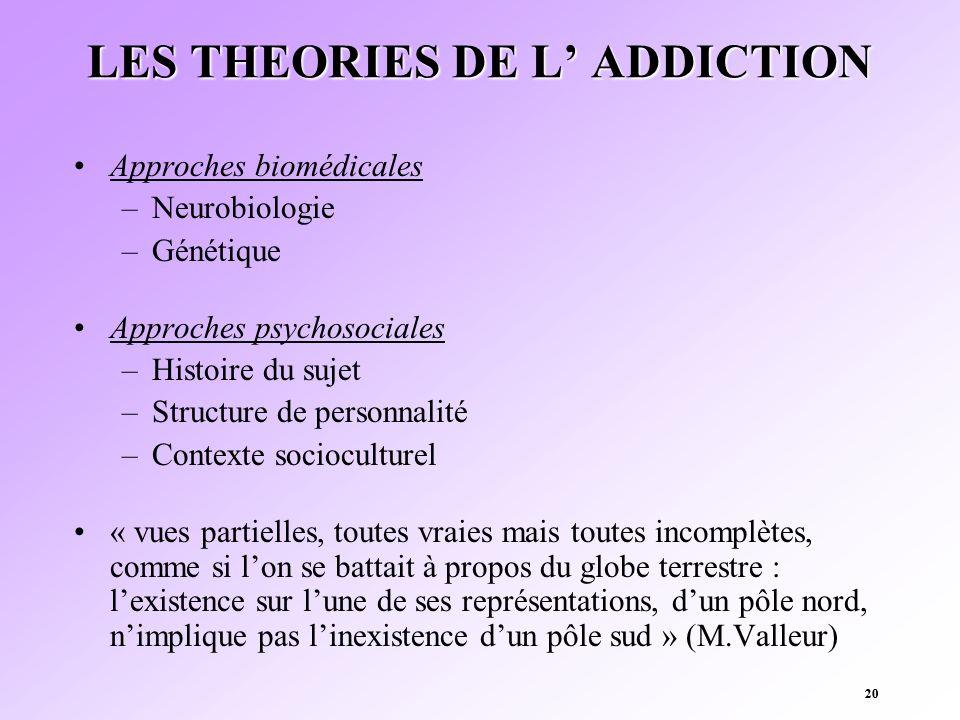 20 LES THEORIES DE L ADDICTION Approches biomédicales –Neurobiologie –Génétique Approches psychosociales –Histoire du sujet –Structure de personnalité