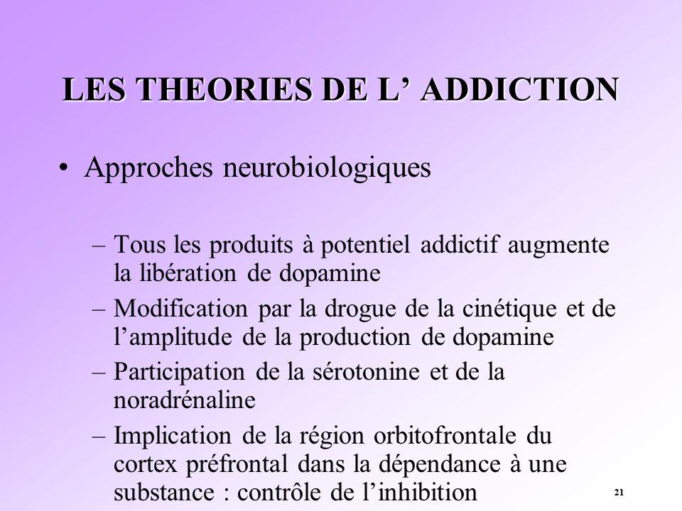 21 LES THEORIES DE L ADDICTION Approches neurobiologiques –Tous les produits à potentiel addictif augmente la libération de dopamine –Modification par