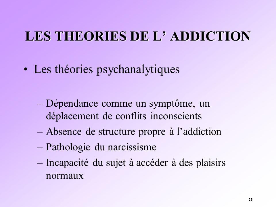23 LES THEORIES DE L ADDICTION Les théories psychanalytiques –Dépendance comme un symptôme, un déplacement de conflits inconscients –Absence de struct