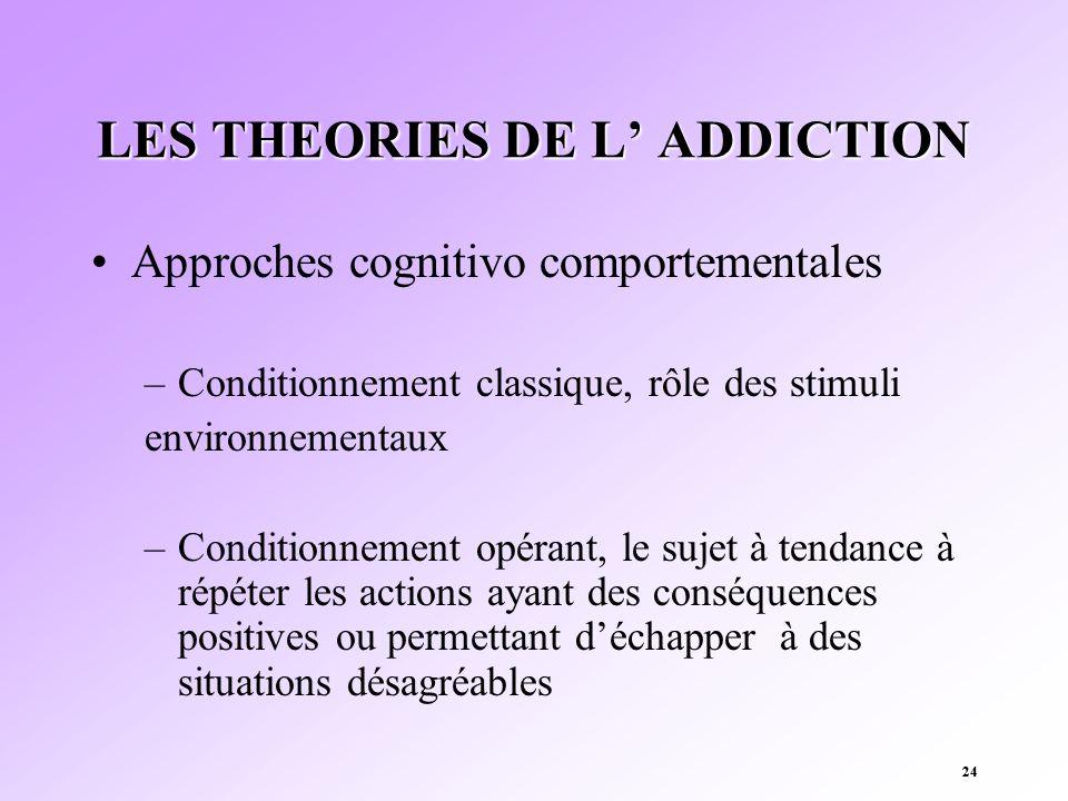 24 LES THEORIES DE L ADDICTION Approches cognitivo comportementales –Conditionnement classique, rôle des stimuli environnementaux –Conditionnement opé
