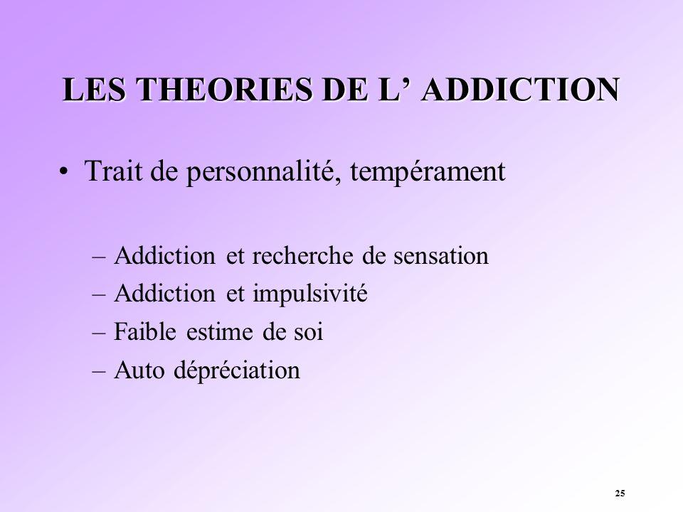 25 LES THEORIES DE L ADDICTION Trait de personnalité, tempérament –Addiction et recherche de sensation –Addiction et impulsivité –Faible estime de soi