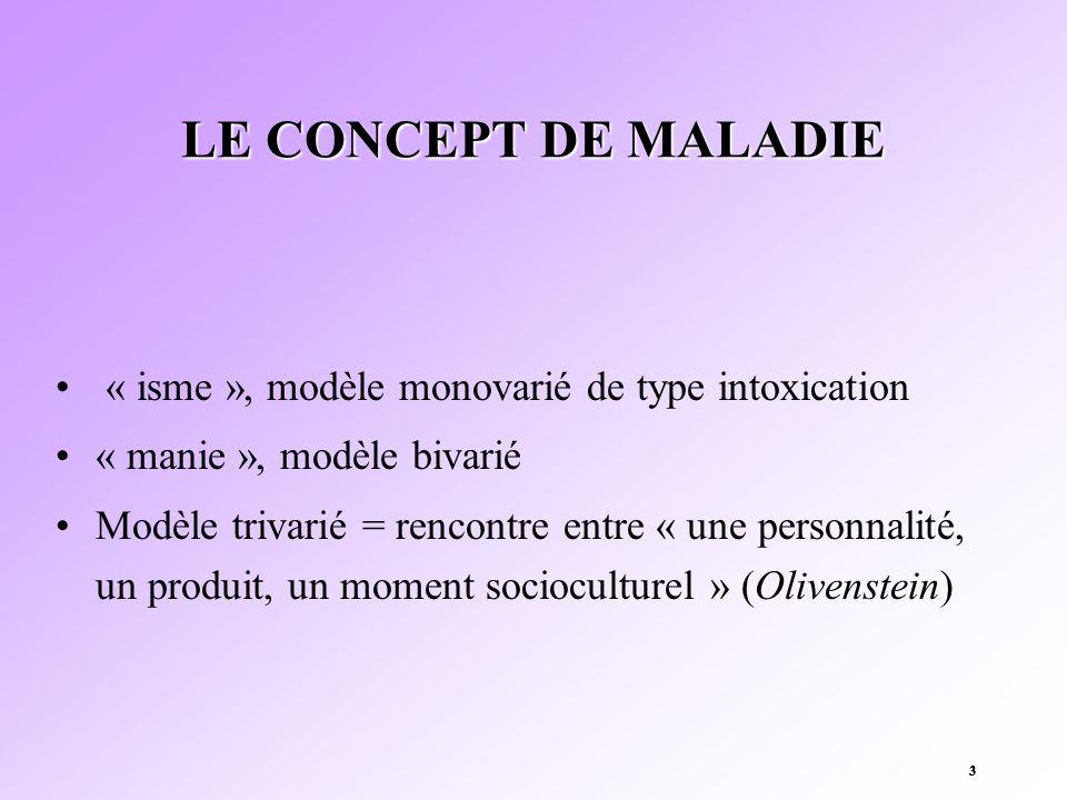 33 LE CONCEPT DE MALADIE « isme », modèle monovarié de type intoxication « manie », modèle bivarié Modèle trivarié = rencontre entre « une personnalit