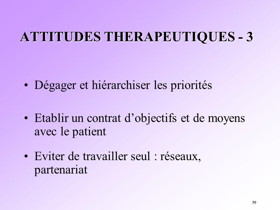30 ATTITUDES THERAPEUTIQUES - 3 Dégager et hiérarchiser les priorités Etablir un contrat dobjectifs et de moyens avec le patient Eviter de travailler