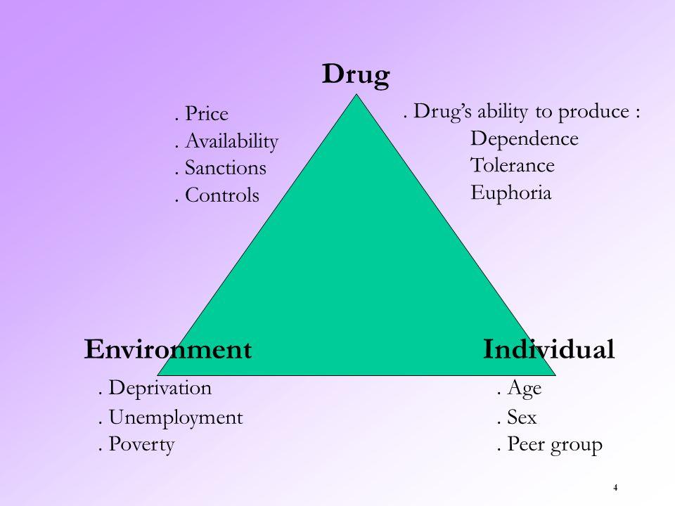 25 LES THEORIES DE L ADDICTION Trait de personnalité, tempérament –Addiction et recherche de sensation –Addiction et impulsivité –Faible estime de soi –Auto dépréciation