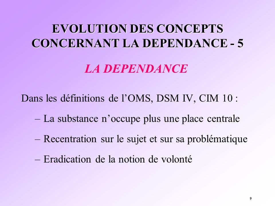 9 EVOLUTION DES CONCEPTS CONCERNANT LA DEPENDANCE - 5 LA DEPENDANCE Dans les définitions de lOMS, DSM IV, CIM 10 : –La substance noccupe plus une plac