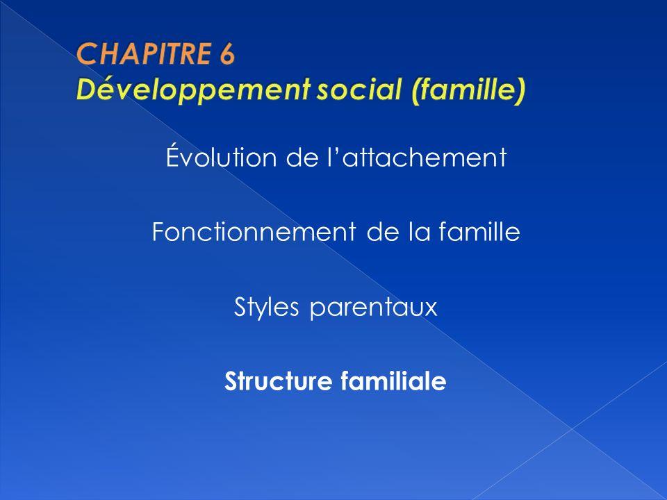 Évolution de lattachement Fonctionnement de la famille Styles parentaux Structure familiale