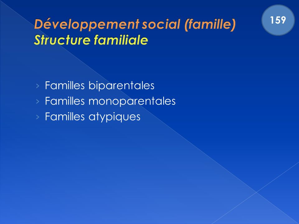 Familles biparentales Familles monoparentales Familles atypiques 159