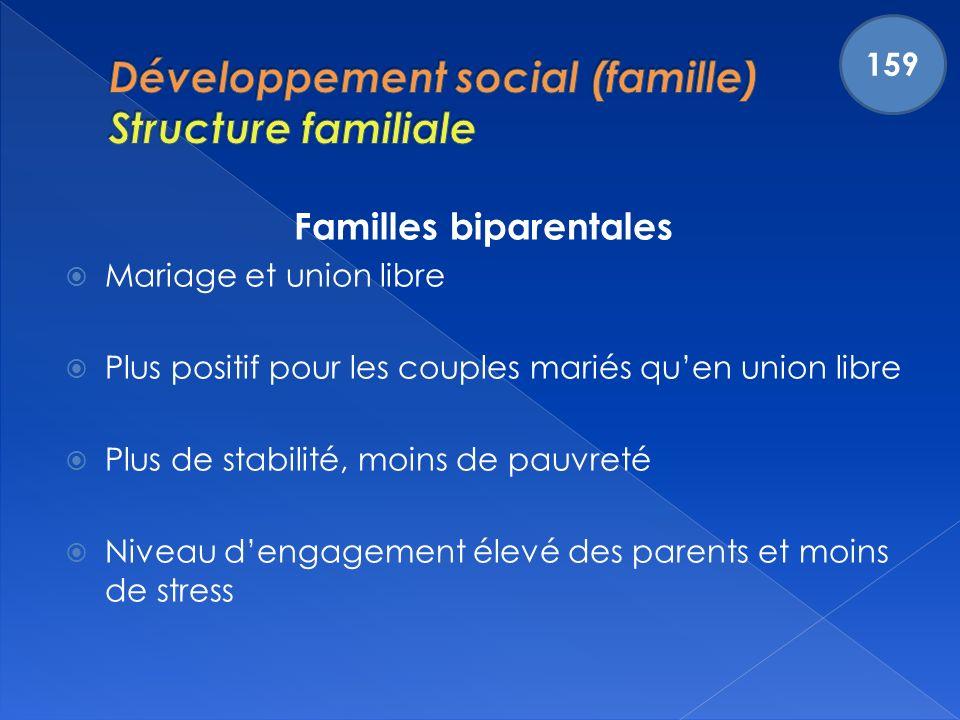 Familles biparentales Mariage et union libre Plus positif pour les couples mariés quen union libre Plus de stabilité, moins de pauvreté Niveau dengagement élevé des parents et moins de stress 159