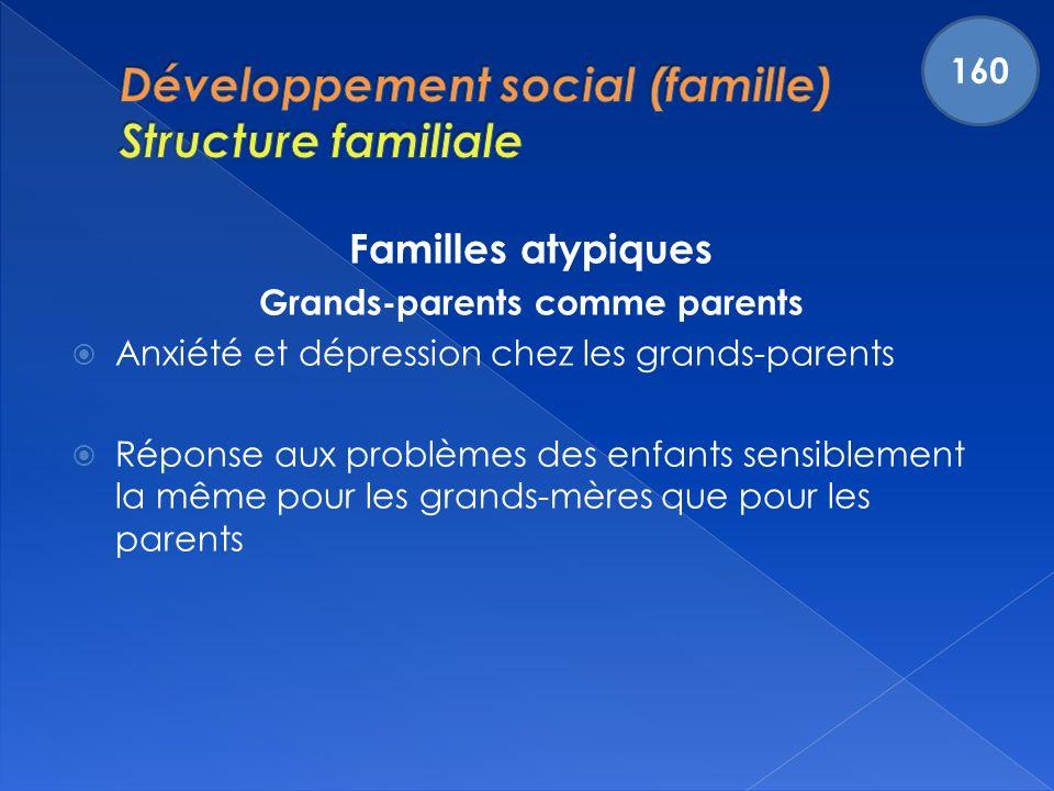 Familles atypiques Grands-parents comme parents Anxiété et dépression chez les grands-parents Réponse aux problèmes des enfants sensiblement la même pour les grands-mères que pour les parents 160