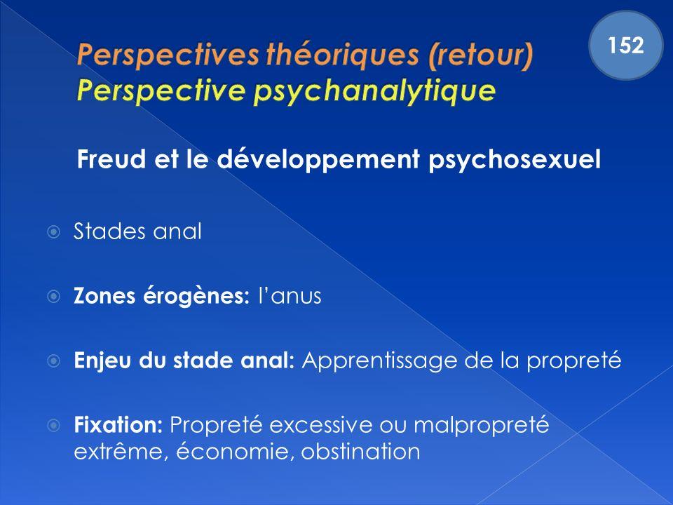 Freud et le développement psychosexuel Stades phallique Zones érogènes: les parties génitales Enjeu du stade phallique: Identification au parent du même sexe Fixation: Personnalité caractérisée par la vanité et linsouciance, ou linverse 152 Complexe dOedipe