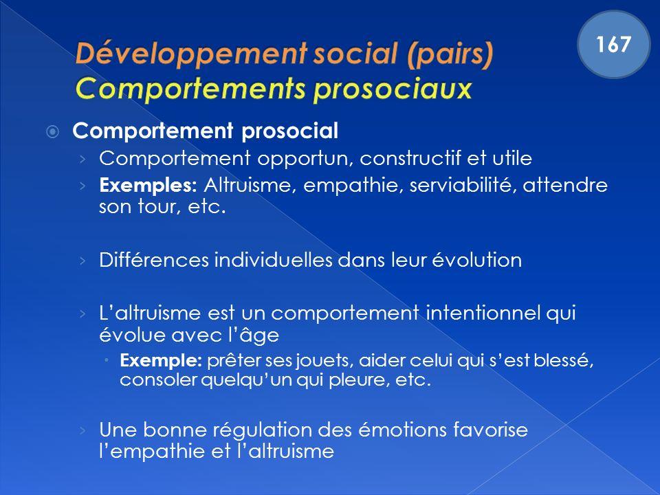 Comportement prosocial Comportement opportun, constructif et utile Exemples: Altruisme, empathie, serviabilité, attendre son tour, etc.