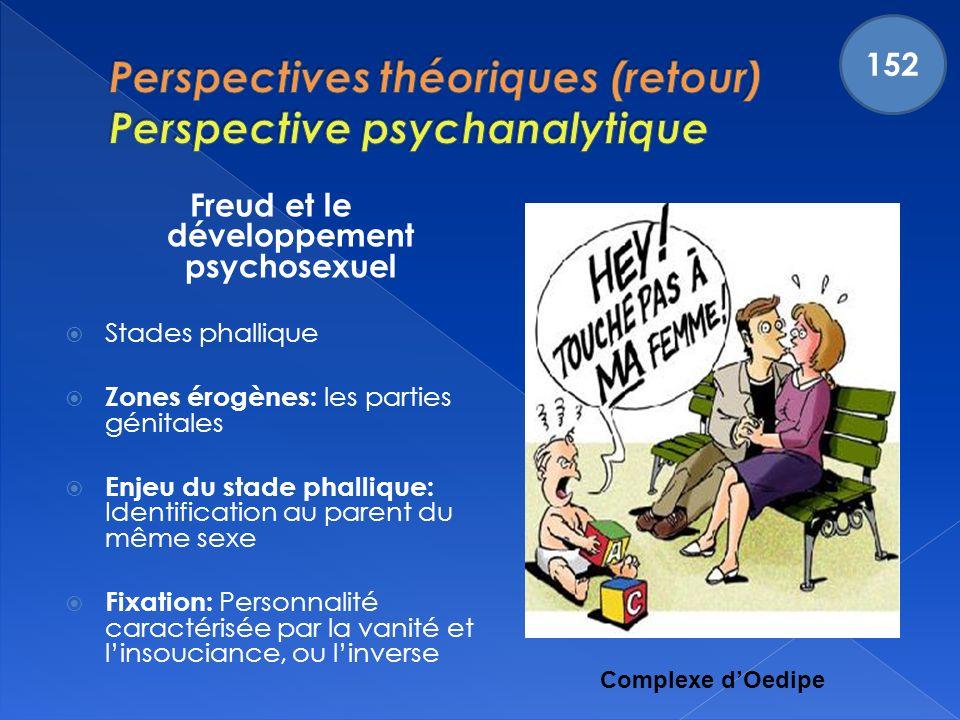 Erikson et le développement psychosocial Stade 2: Autonomie vs honte et doute Question centrale: Puis-je faire les choses par moi- même ou dois-je toujours compter sur les autres.