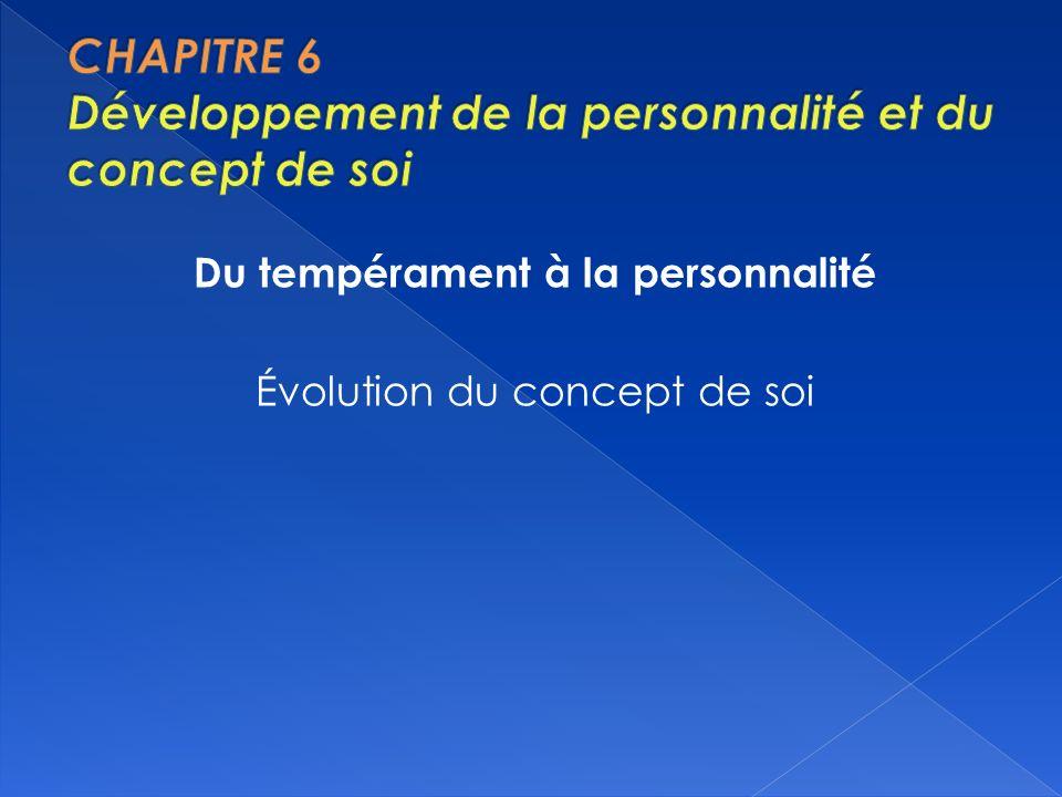Du tempérament à la personnalité Évolution du concept de soi