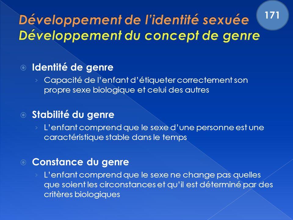 Identité de genre Capacité de lenfant détiqueter correctement son propre sexe biologique et celui des autres Stabilité du genre Lenfant comprend que le sexe dune personne est une caractéristique stable dans le temps Constance du genre Lenfant comprend que le sexe ne change pas quelles que soient les circonstances et quil est déterminé par des critères biologiques 171