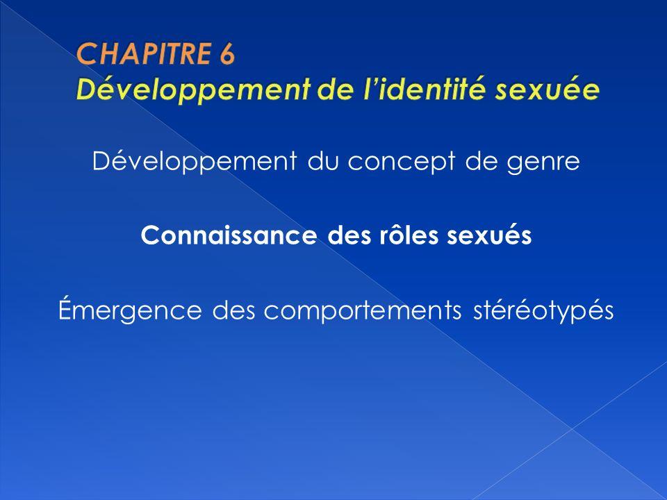 Développement du concept de genre Connaissance des rôles sexués Émergence des comportements stéréotypés