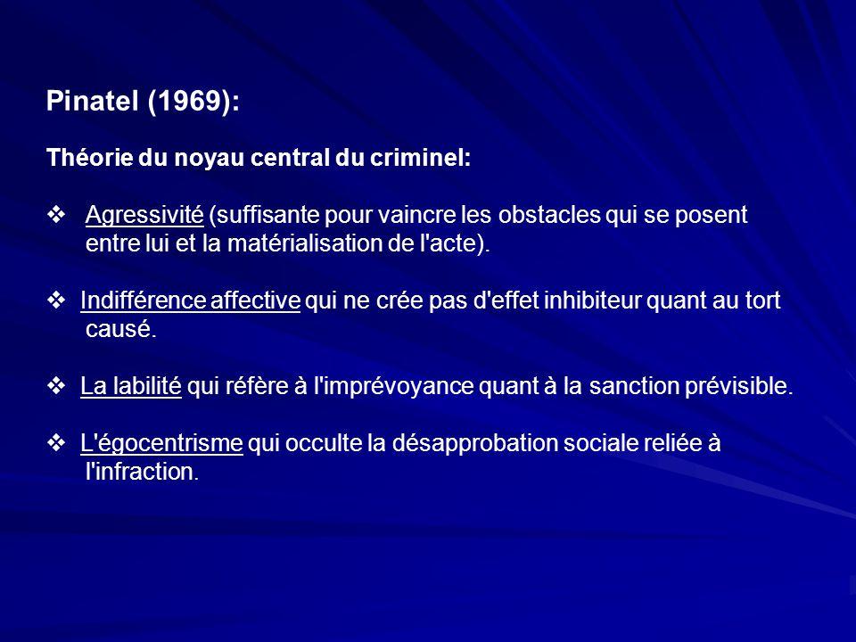 Pinatel (1969): Théorie du noyau central du criminel: Agressivité (suffisante pour vaincre les obstacles qui se posent entre lui et la matérialisation