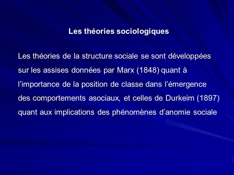Les théories sociologiques Les théories de la structure sociale se sont développées sur les assises données par Marx (1848) quant à limportance de la