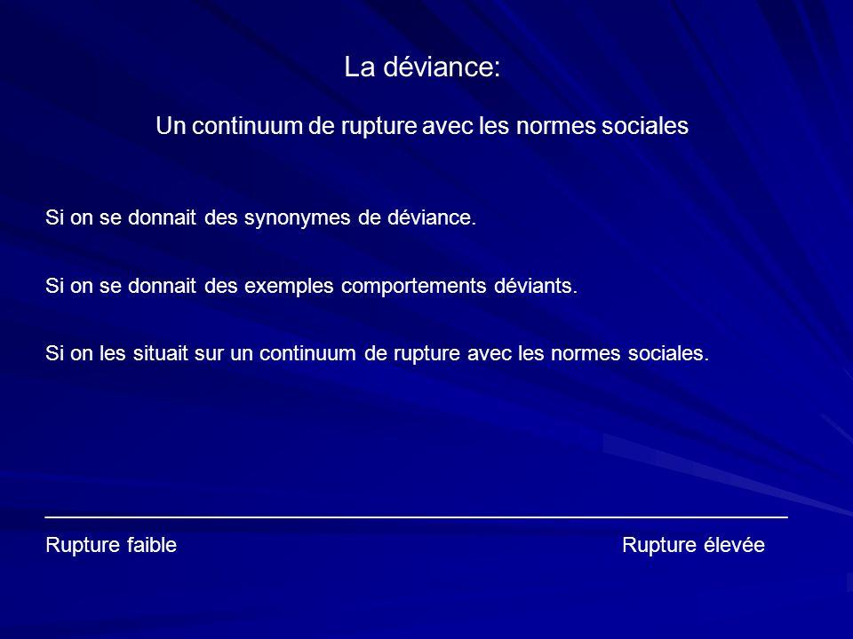 La déviance: Un continuum de rupture avec les normes sociales Si on se donnait des synonymes de déviance. Si on se donnait des exemples comportements